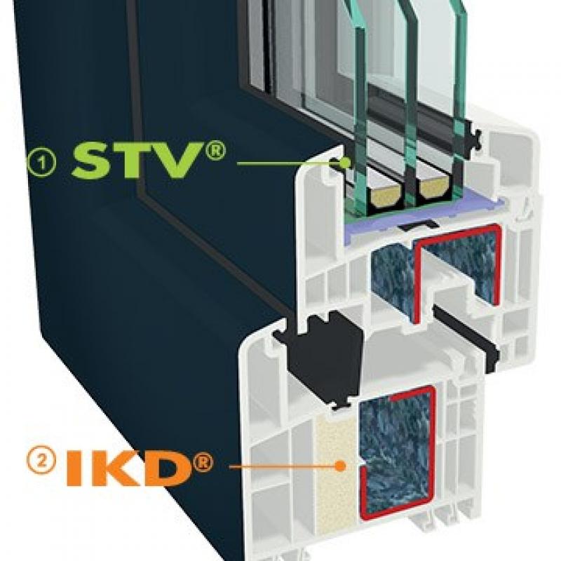 Технология IKD